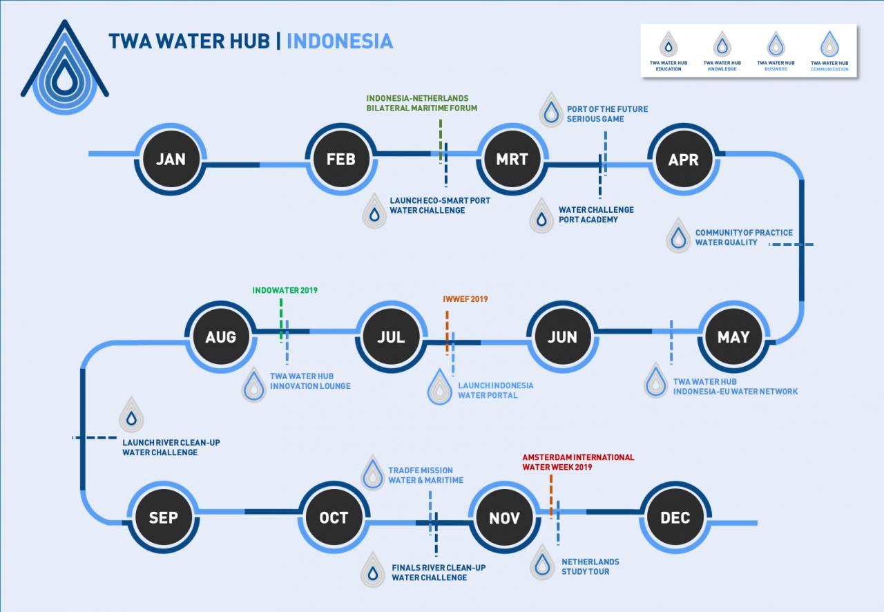 b2ap3_large_Hub-Agenda-2019---Indonesia.png